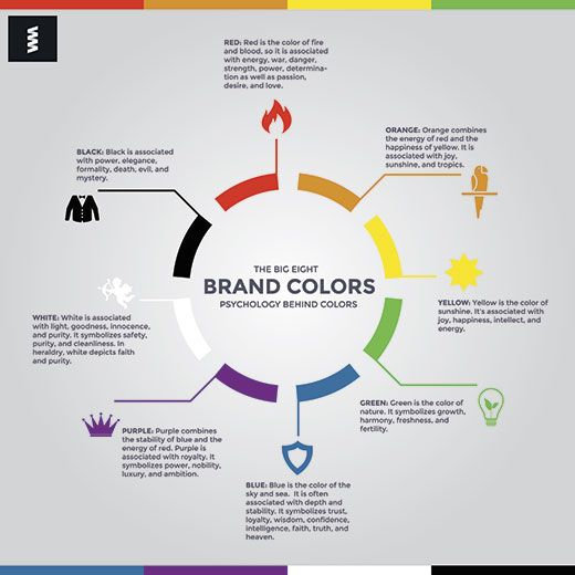 Best 25  Color meanings ideas on Pinterest | Psychology of color ...