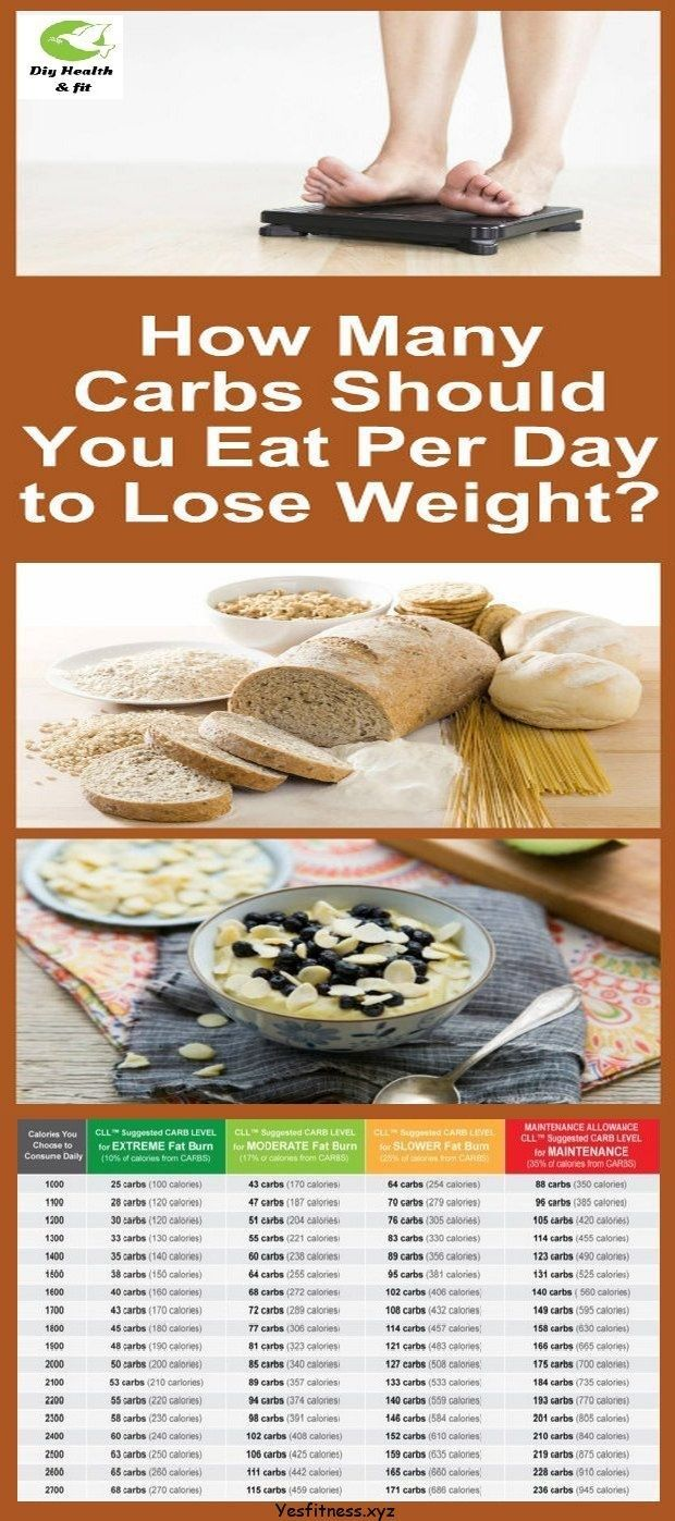 do i have to cut out carbs to lose weight