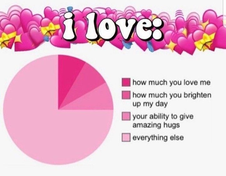 Pin By Marco On Send These To Your Partner Love You Meme Cute Love Memes Love Memes For Him