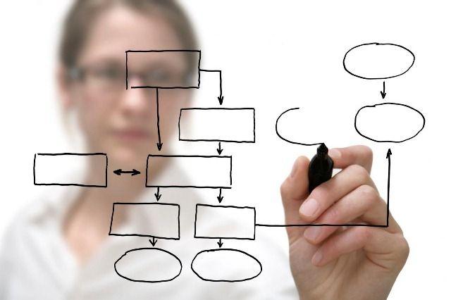 Ha saját vállalkozásba kezdenénk, az üzleti ötlet legyen egyszerű és koncepcióorientált