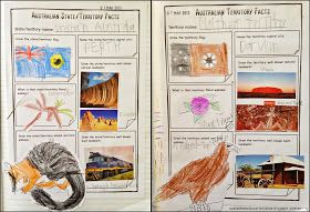 Suzie's Home Education Ideas: Australia Unit -Learning the States and Territories