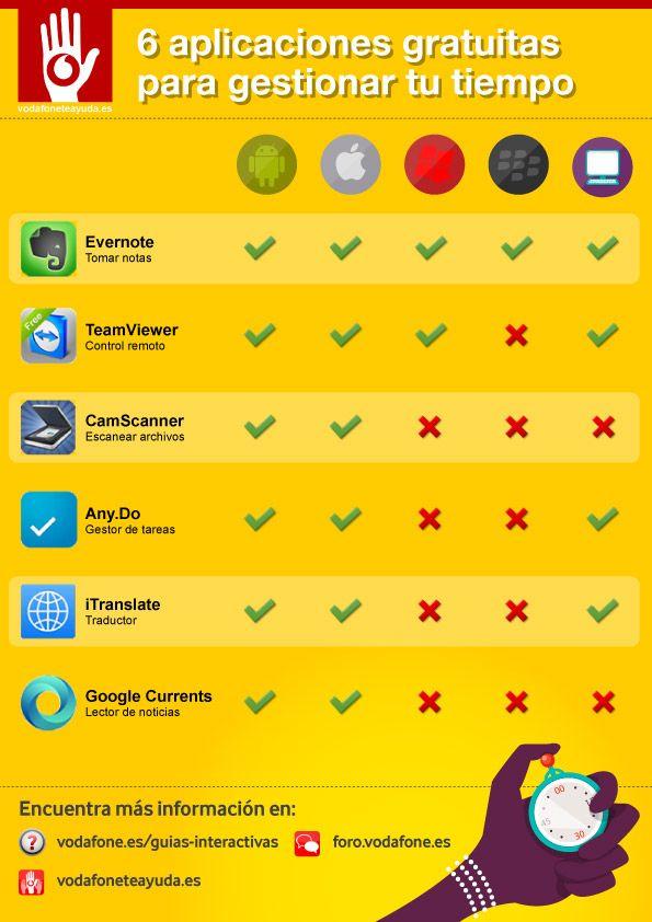 6 APPs gratuitas para gestionar tu tiempo #infografia #infographic