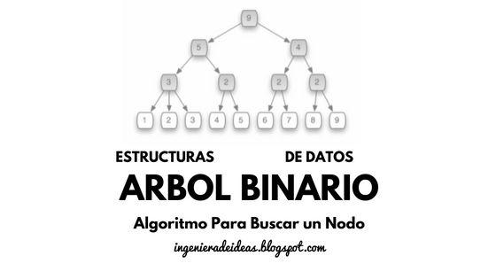 Algoritmo Para Buscar un Nodo en un Árbol Binario - Ingeniera de Ideas