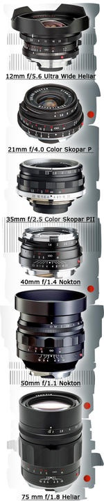 M-Mount and M42 Lenses on Mirrorless Cameras | BH inDepth