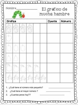 La-Oruga-muy-Hambrienta Adorable butterfly unit. Perfect for my dual language and bilingual classrooms.