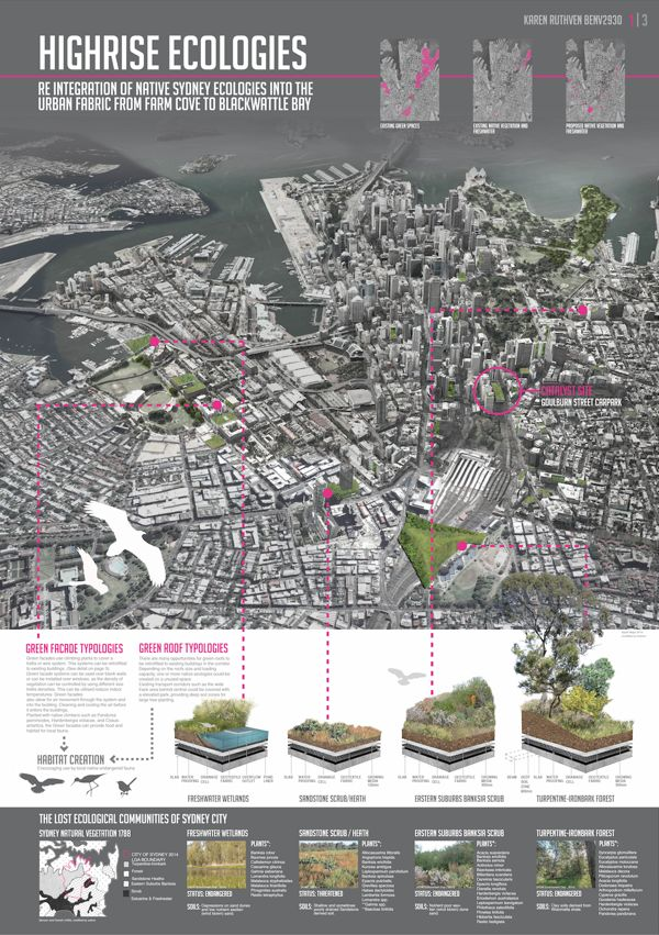 "High-Rise Ecologies on Behance - ""corridor concept proposes retrofitting existing buildings with green roofs and green facades to begin re-layering the City of Sydney's natural history back within the urban fabric. New elevated landscapes are also proposed over existing services such as rail lines, to provide better street level connections as well."""