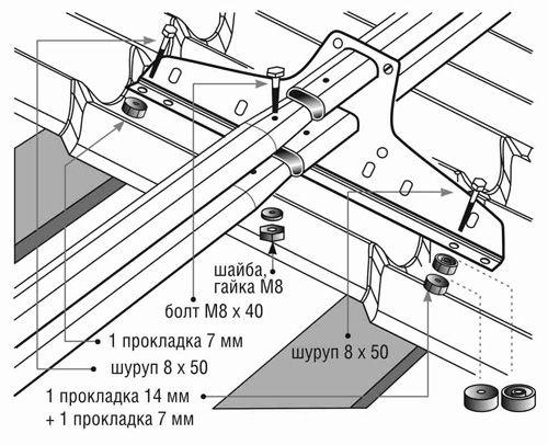 лстк инструкция по монтажу - фото 4
