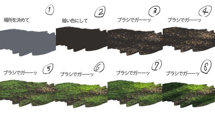 """函丞蒸汽さんのツイート: """"昨日やった地面の塗り方がたいへん楽で楽しいのです https://t.co/GBBHt4admY"""""""