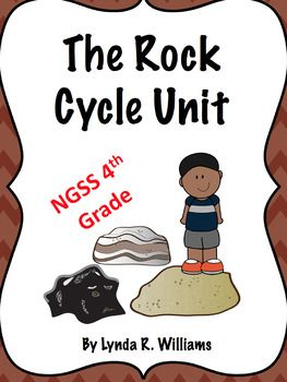 The Rock Cycle Complete Integrated Unit with hands-n lessons using crayon shavings, 10 interactive notebook inserts, 8 pages of informational text articles, slide show and response pages!   Huge unit!