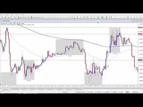 Forex Training Video Forex Market Manipulation Strategy