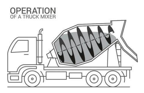 Concrete mixer - Wikipedia, the free encyclopedia