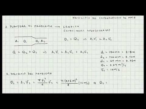 Ejercicio Aplicación Hidrodinámica