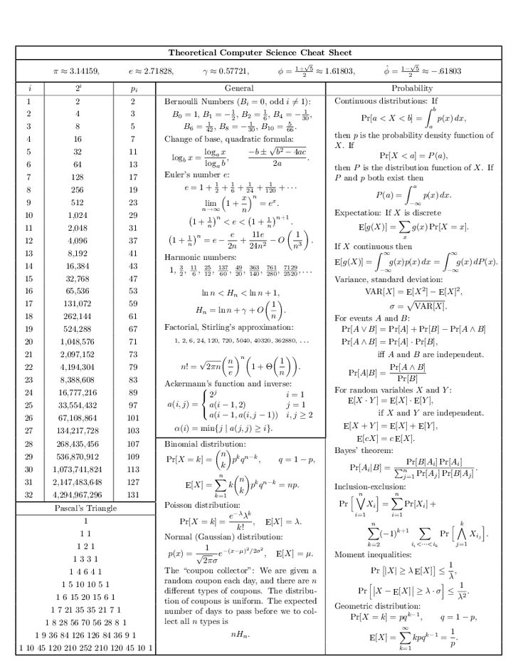 Theoretical Computer Science Cheat Sheet - Hashdoc