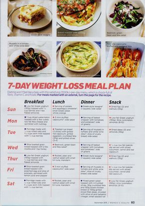 7-Day weight loss meal plan.