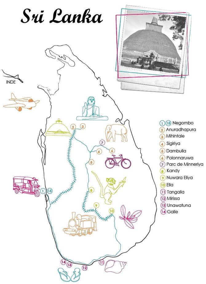 Two Travelling Birds: Sri Lanka