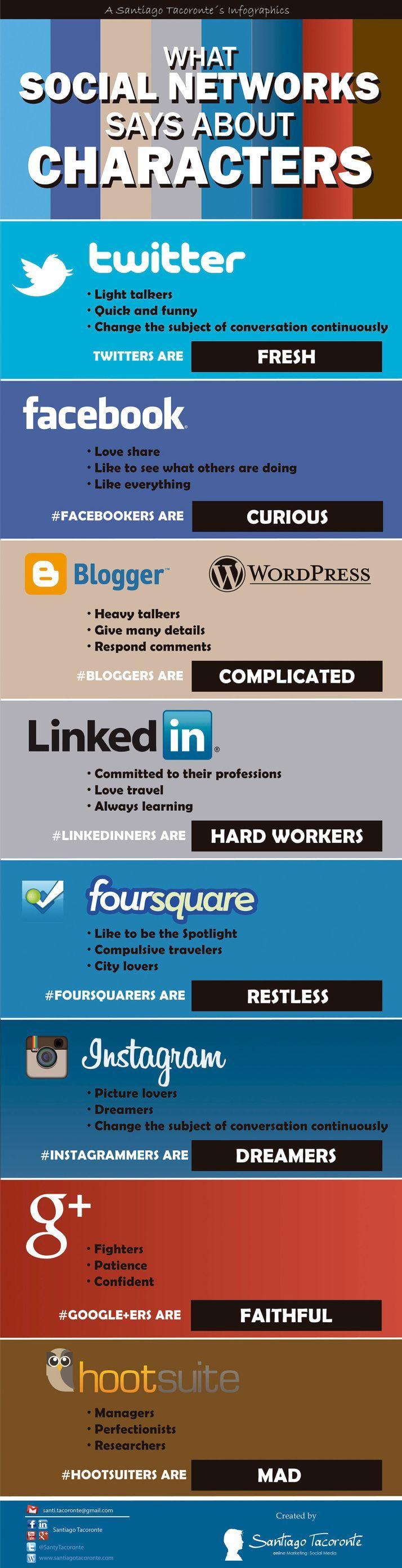 Dime tu red social favorita y te digo cómo eres :: What social networks says about characters #infografia #infographic #socialmedia