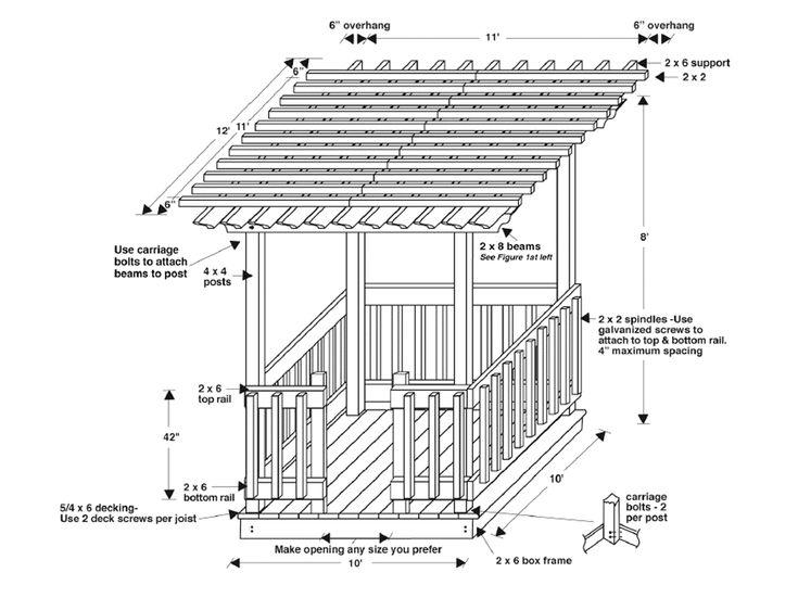 Free Plans to Help You Build a Wooden Gazebo: YellaWood's Free Gazebo Plan