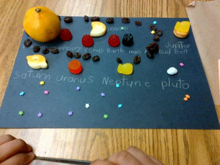 solar system food ideas - photo #11