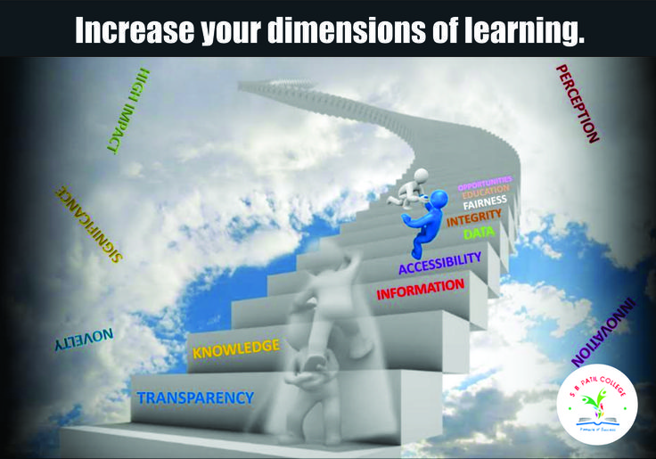 Stretch the dimensions of your mind to fit the wide areas of knowledge S.B. Patil College.  http://www.sbpatilcollege.com