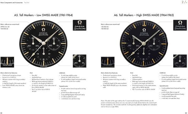 A very useful guide to know everything aboutOmega Speemaster watches; a book to collect, invest, buy, sell and trade.  http://www.mondanionline.com/moonwatch_only-31.php?&lingua=en