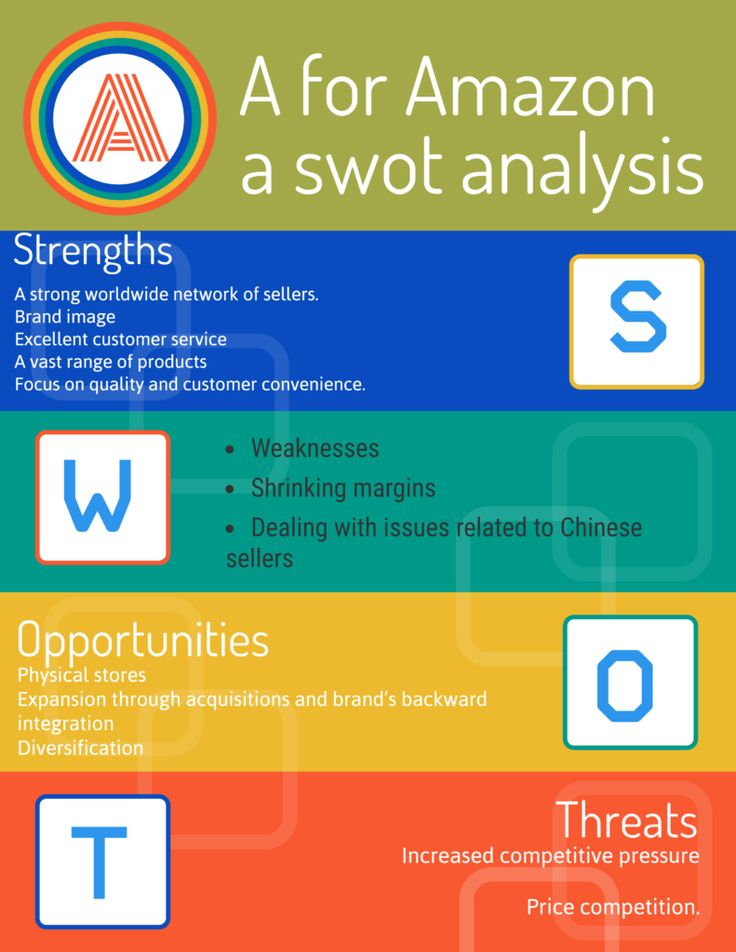 swot analysis of e bike Posed to do with a bike that they can't let kids ride outside because of safety reasons swot analysis: strengths – our bicycles are design by professional bicyclists and athletic coach.