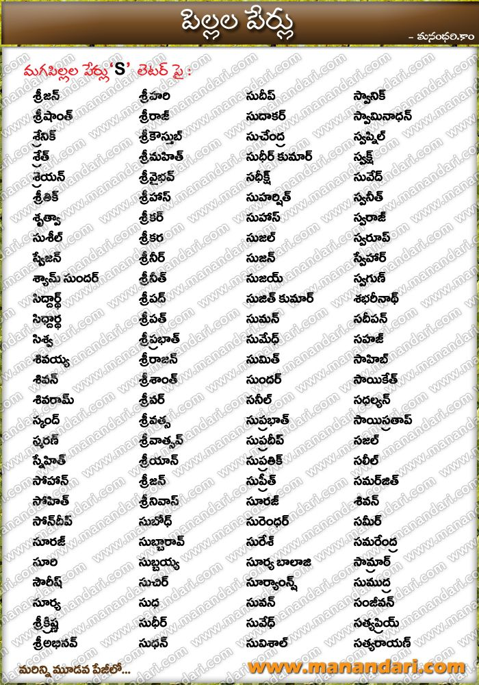 Baby Boys S Letter Names Hindu baby boy names