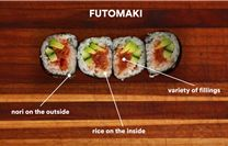 How to Make Sushi Rolls and Perfect Sushi Rice