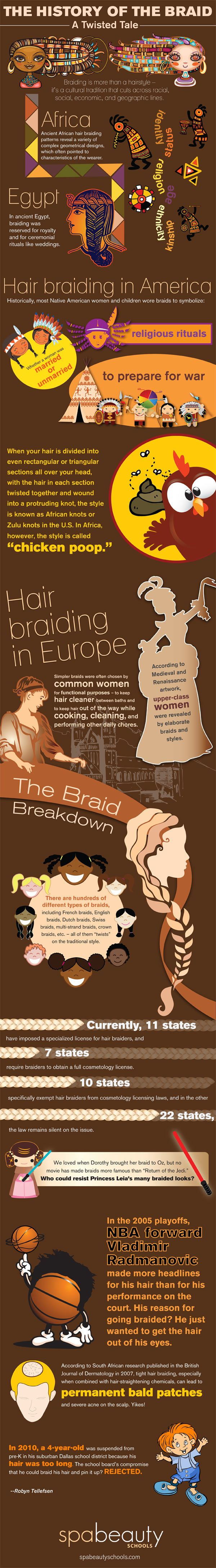 Infographic | Ever wanted to know the history of the hair braid? Chicken Poop!? Whodathunkit!? LOL! @Zakiya Abdus-Salaam