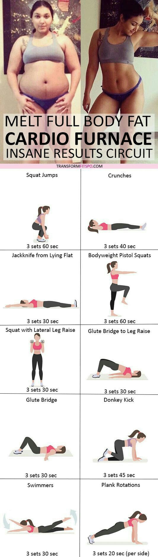 Cardio furnace workout  | Posted By: NewHowToLoseBellyFat.com