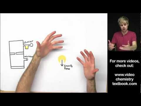 ▶ Charge of an Electron: Millikan's Oil Drop Experiment - YouTube - Tyler DeWitt