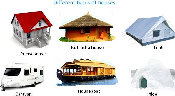 Ncert Solutions House Tent Different Types Of Houses Types Of Houses