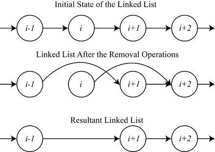 Mutex - Algorithms