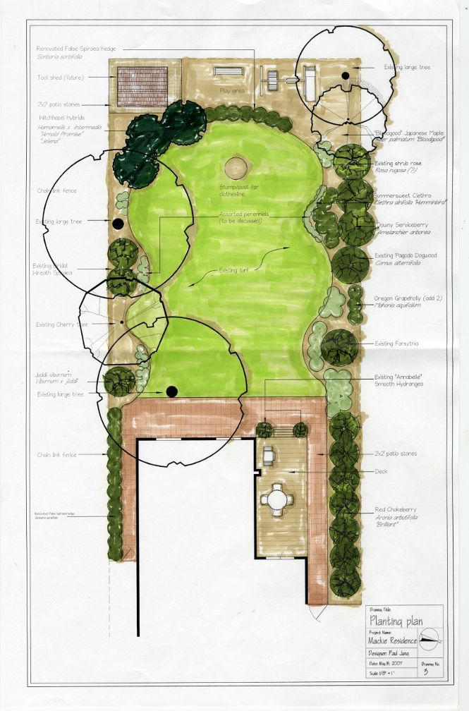 Paul+Jung+Gardening+Services+rendered+Dynascape+backyard+drawing+Mackie+residence+Toronto.jpg (665×1008)