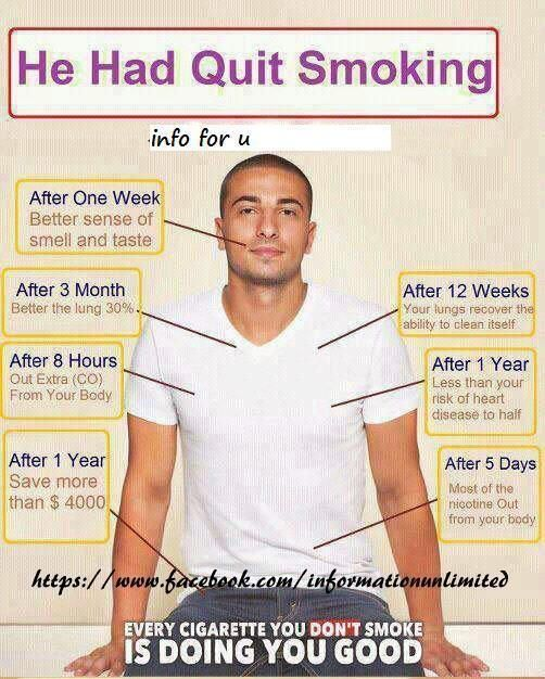 50 Best Please Stop Smoking! Images On Pinterest