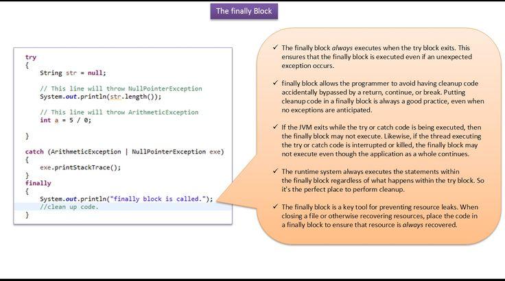 ramram43210,J2EE,Java,java tutorial,java tutorial for beginners,java tutorial for beginners with examples,java programming,java programming tutorial,java video tutorials,java basics,java basic tutorial,java basics for beginners,java interview questions and answers,java basic concepts,java basics tutorial for beginners,java programming language,java exception,exception handling in java,java exception handling tutorial,The finally block