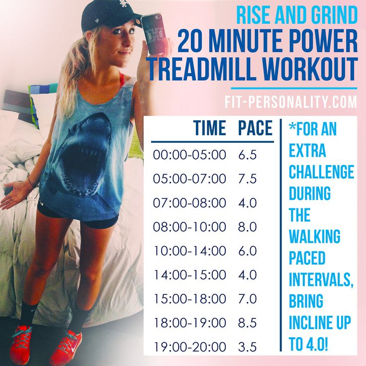 New Treadmill Workout! The majority of my workouts are 60 minutes, but for those of you who don't have time for an hour on the treadmi...