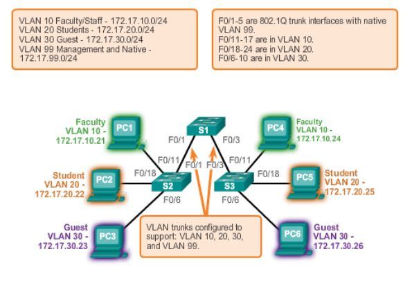 CCNA 2 – Chapter 6 – Static Routing Exam Answer 2016 100% #CCNA,#Exam Answers,#Routing,#Switching,#netacad,#cisco,#Network,#Internet,#Ethernet,#Practice,#Final,CCNA 1,#CCNA1,CCNA 2,#CCNA2,CCNA 3,#CCNA3,CCNA 4,#CCNA4, My site: http://ccna5netacad.com/exam-answer/ccna-2-chapter-6-exam-answer-2016/ My Website : http://ccna5netacad.com