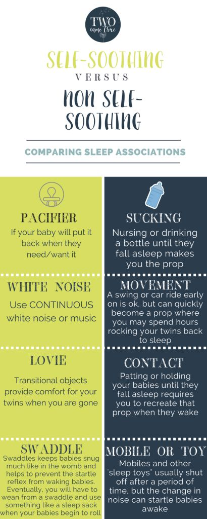 There are certain things your twins associate with sleep that can actually cause issues with their ability to go to sleep and stay asleep independently.  Learn about what sleep associations promote self-soothing!