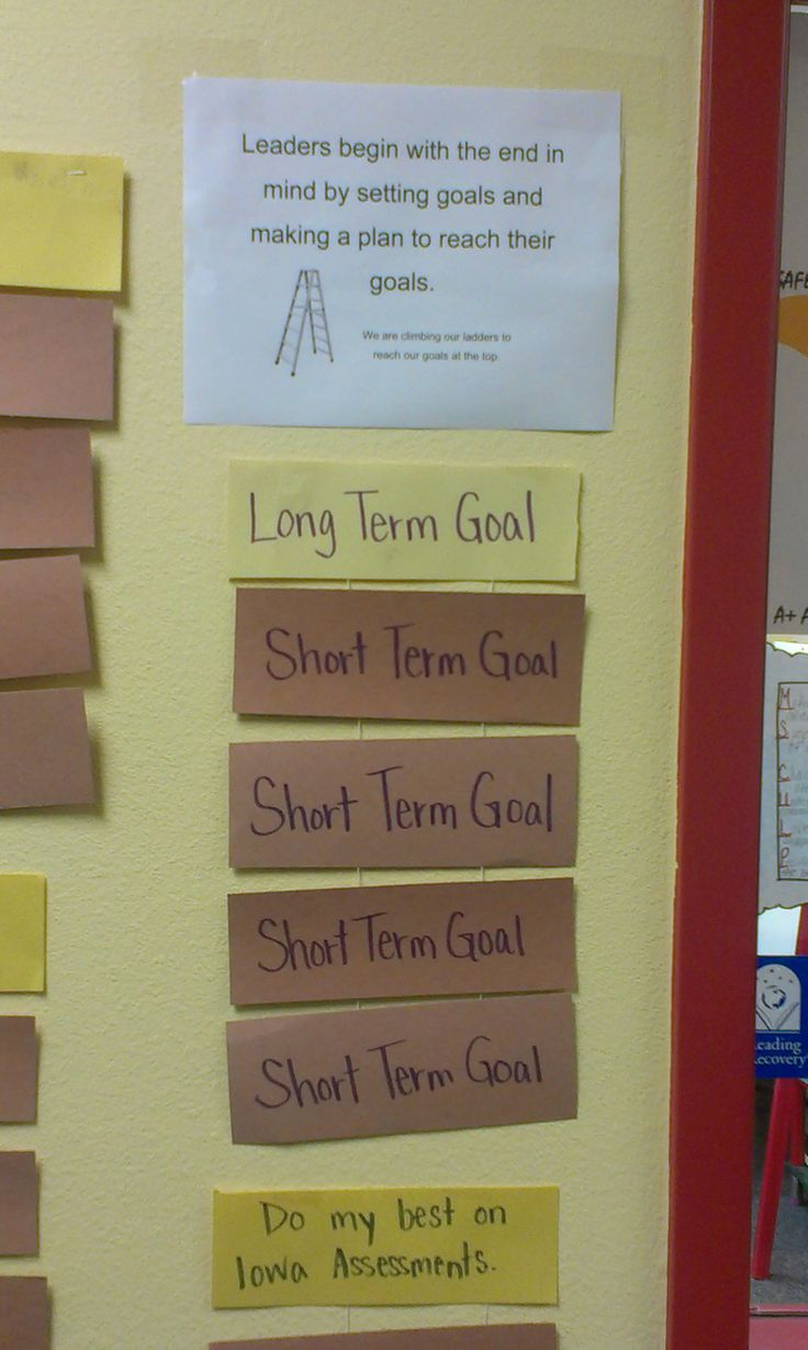 17 best images about goal setting leader in me 17 best images about goal setting leader in me student data walls and student attendance