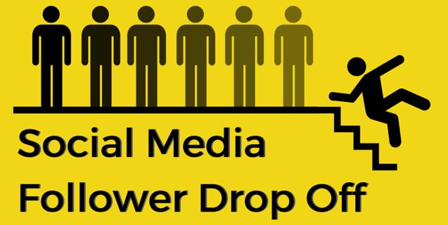 Why is My Brand Losing Social Media Followers? #socialmedia #socialmediamarketing #marketing #digitalmarketing