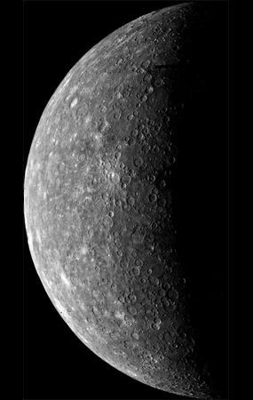 水星  クレーターと断崖が水星の表面を特徴付けている。冥王星が準惑星に格下げされて以降、水星は太陽系で最小の惑星であり、太陽に最も近い惑星でもある。その軌道が楕円であるため、水星は太陽との距離が4700万キロまで接近する。水星は88日という速いペースで太陽を一周し、ほかのどの惑星よりも速く毎秒約50キロで宇宙空間を移動している。自転は遅く、1水星日の長さは地球の58.646日に相当する。