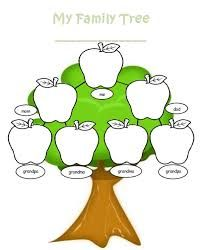 family tree - Buscar con Google