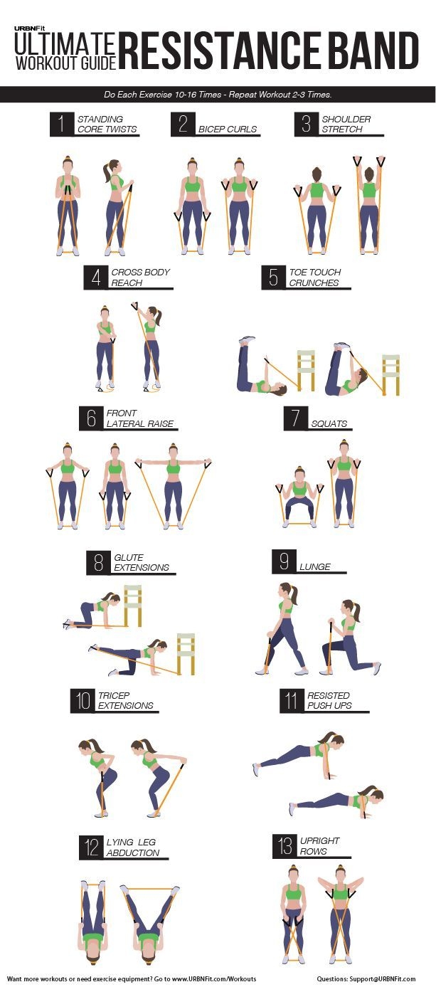 It is a photo of Trust Printable Resistance Band Exercises