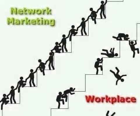 Network Marketing is a personal development program with a compensation plan. (Dave Sasek) so, start changing your daily regimen, start getting disciplined, start reading books, start standing-up straighter, and start smiling more AND.. in the very near future...your commission checks, your selling & your recruiting will mimic your new personal growth. because its all YOU.