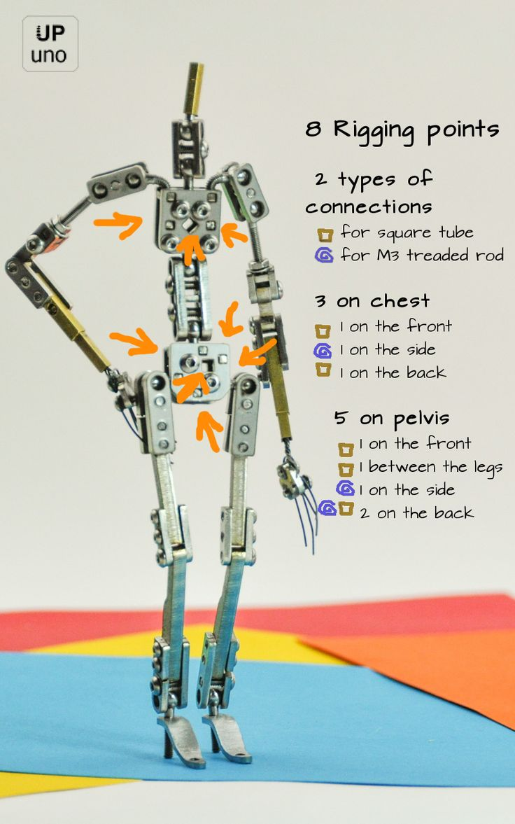 88 best armature skeleton images on Pinterest | Hand puppets ...