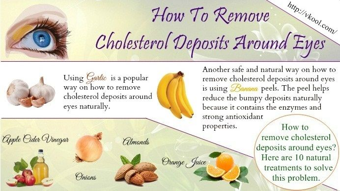 Best Natural Cure To Increase The Good Cholesterol