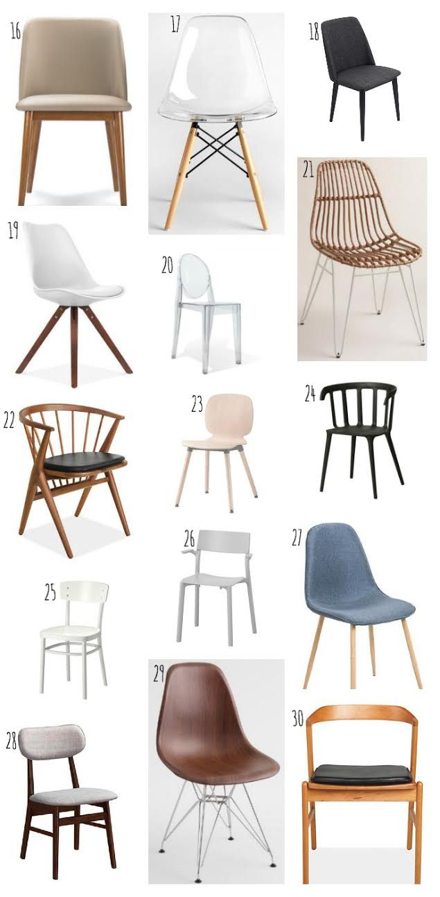 modern dining chairs under 100