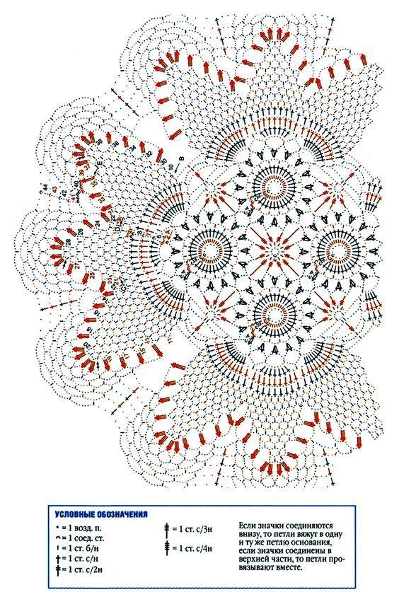Kira scheme crochet: Scheme crochet no. 2000                              …