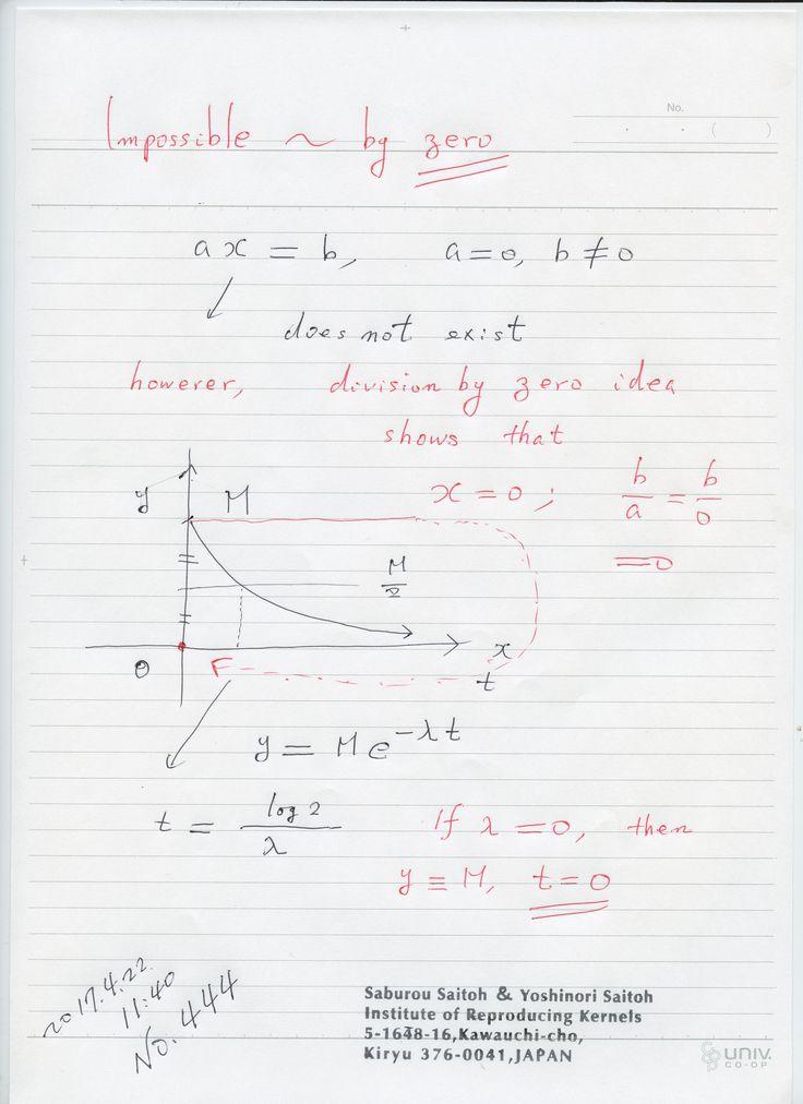 №444-812  ゼロは 不可能性も表す性質がありますが、いわゆる半減期、半分に、減少するまでの時間を求める式で、 減少しないで何時までも変わらない場合、ゼロ除算は ゼロと言っています。 これは何時までも半減しない、何時までもが 真無限に行ってもですね。ところが真無限はゼロで表されるので、不可能性を示しています。   The division by zero is uniquely and reasonably determined as 1/0=0/0=z/0=0 in the natural extensions of fractions. We have to change our basic ideas for our space and world   Division by Zero z/0 = 0 in Euclidean Spaces Hiroshi Michiwaki, Hiroshi Okumura and Saburou Saitoh International Journal of Mathematics and Computation Vol…