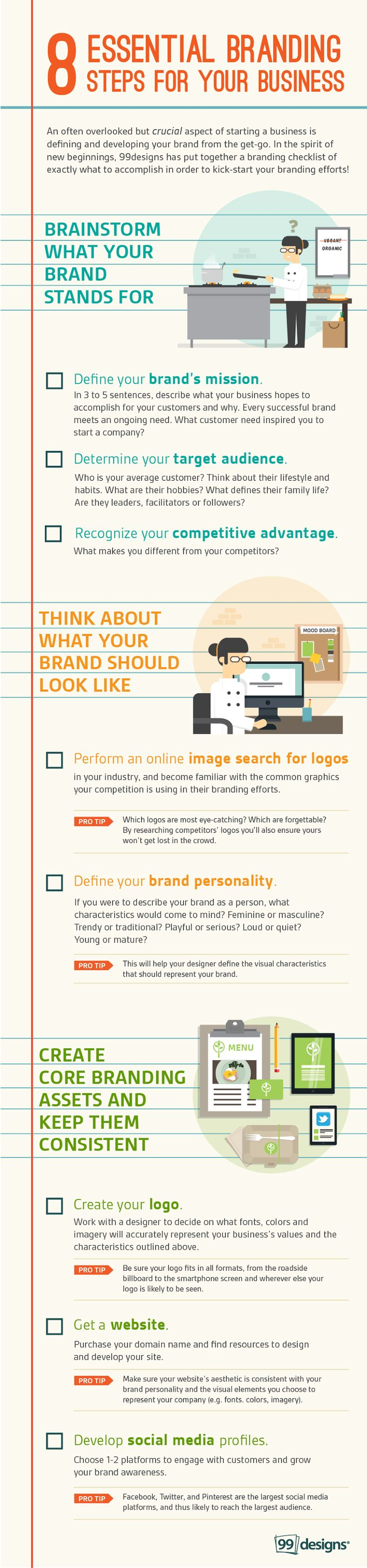 8 Essential Branding Steps for Your Business [Infographic]